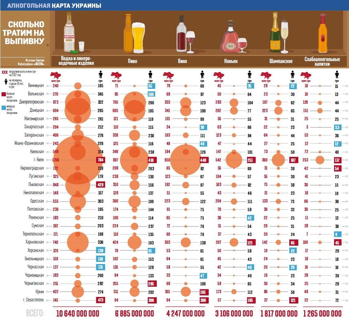 Алкогольная зависимость от слабоалкогольных напитков